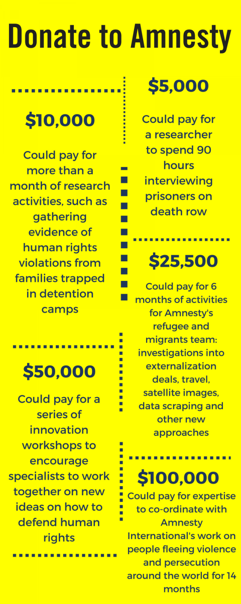 More Evidence That Movement To Defend >> Extraordinary Gifts Amnesty International Canada